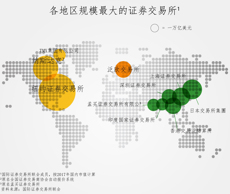 标注世界大型证券交易所的地图 。(State Dept./S. Gemeny Wilkinson)