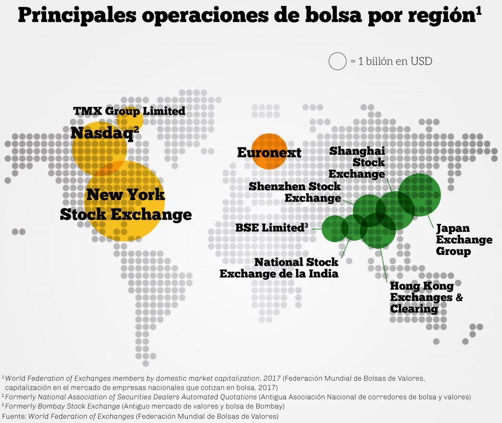 Mapa mundial con la ubicación de las grandes bolsas de valores del mundo (Depto. de Estado/S. Gemeny Wilkinson)