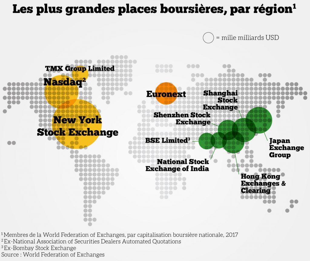 Carte du monde où figurent les principaux marchés boursiers (Département d'État/S. Gemeny Wilkinson)