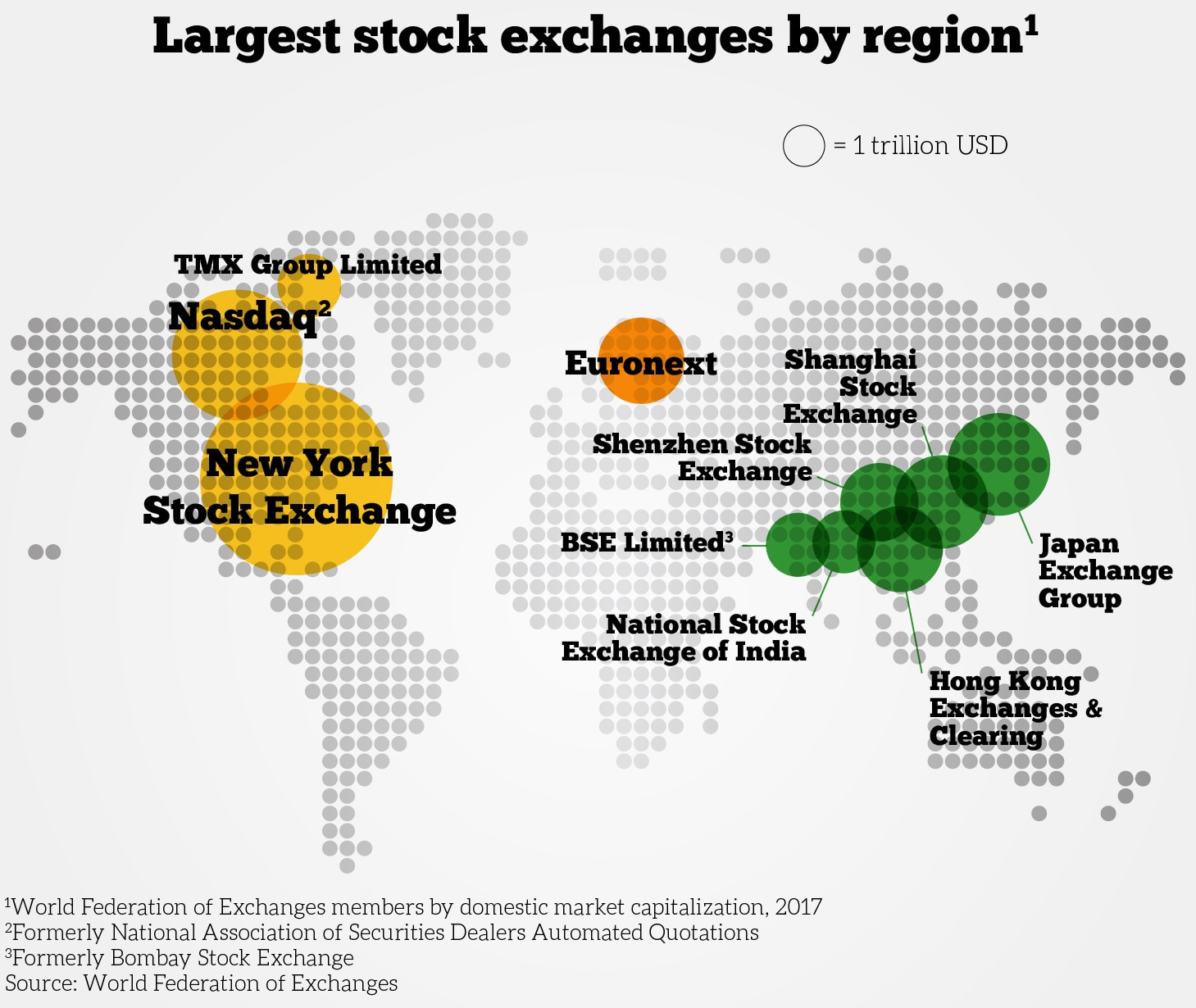 World map showing locations of large stock exchanges (State Dept./S. Gemeny Wilkinson)