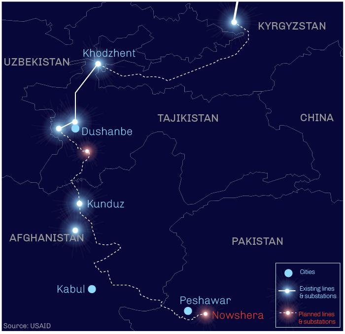Mapa mostra a rota de linhas elétricas na Ásia Central (Depto. de Estado/S. Gemeny Wilkinson)