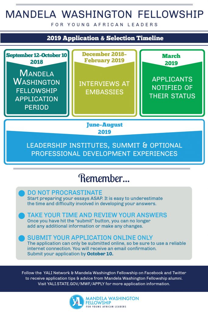 Infographic with timeline for application process and tips for applicants (State Dept.)
