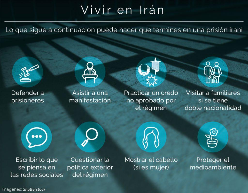 Gráfica muestra actividades que pueden ser consideradas delito en Irán (Depto. de Estado)