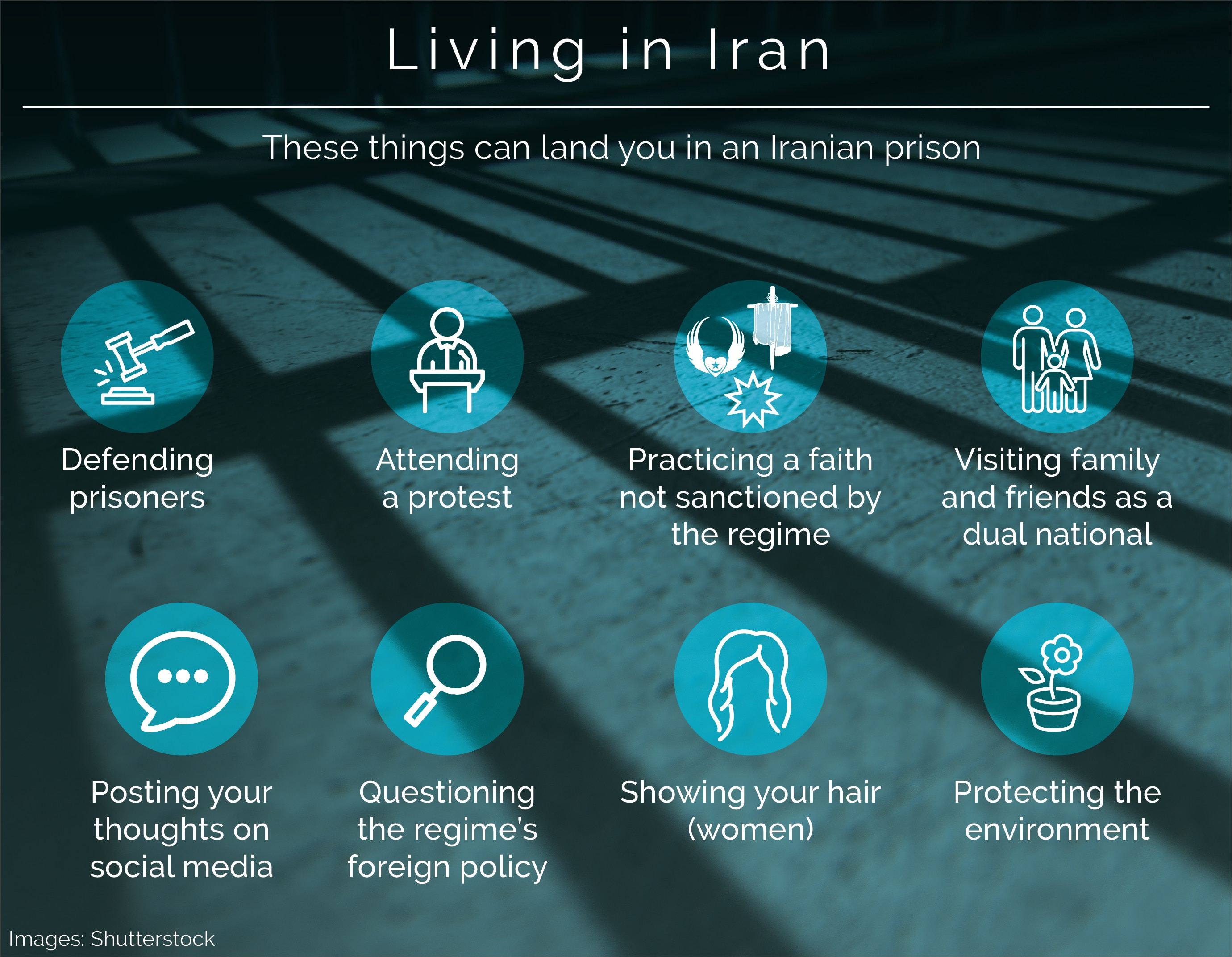 Chart showing things that can land you in an Iranian prison (State Dept.)