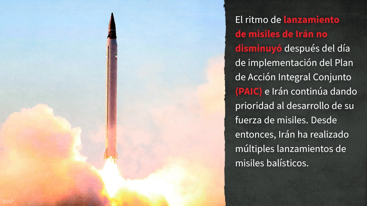 Lanzamiento de un misil, con texto sobre el programa de misiles de Irán (© AP Images)