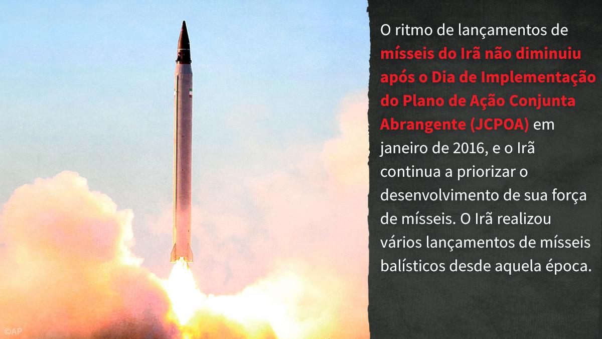 Imagem de lançamento de mísseis e palavras sobre o programa iraniano de mísseis (© AP Images)