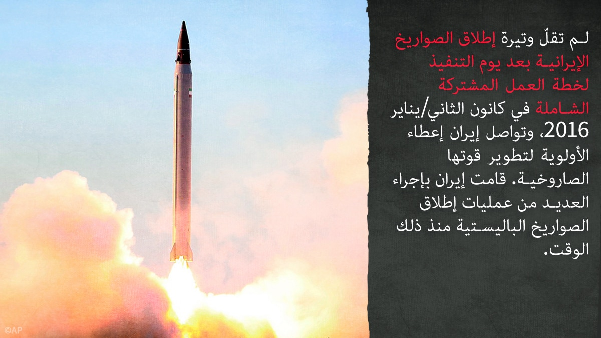 Missile launching, with words on Iranian missile program (© AP Images)