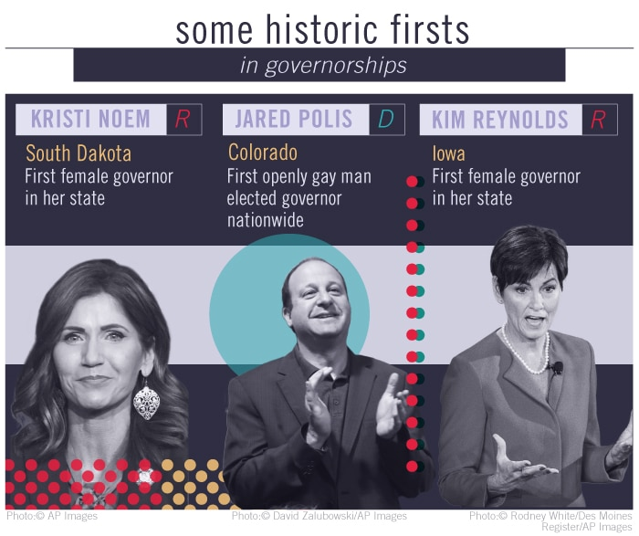 Graphic showing election history makers (State Dept./S. Gemeny Wilkinson)