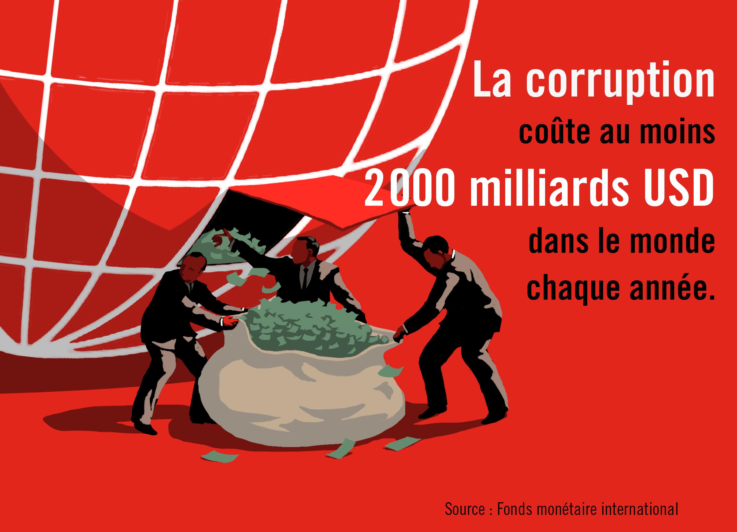 Illustration graphique indiquant le coût de la corruption dans le monde entier (Département d'Etat/D. Thompson)