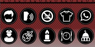 10 icons representing activities considered suspicious in China (State Dept.)