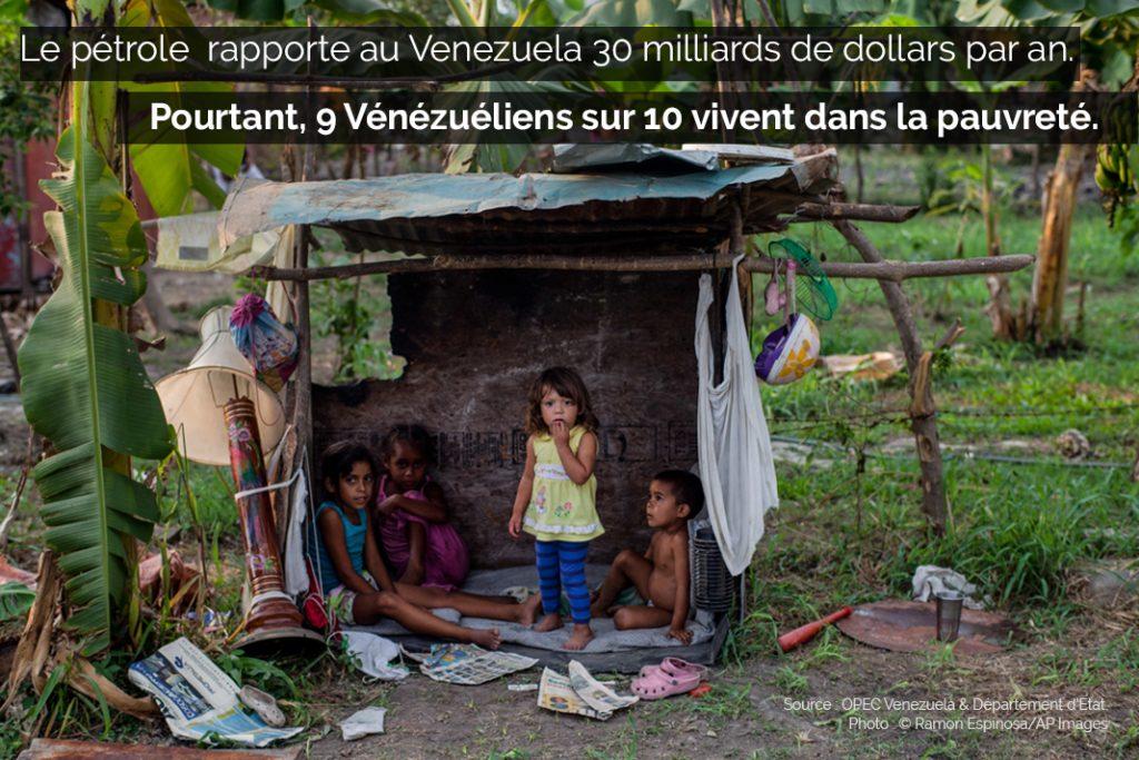 Photo d'enfants dans une tente de fortune avec des statistiques sur les revenus du pétrole et la pauvreté (© Ramon Espinosa/AP Images)
