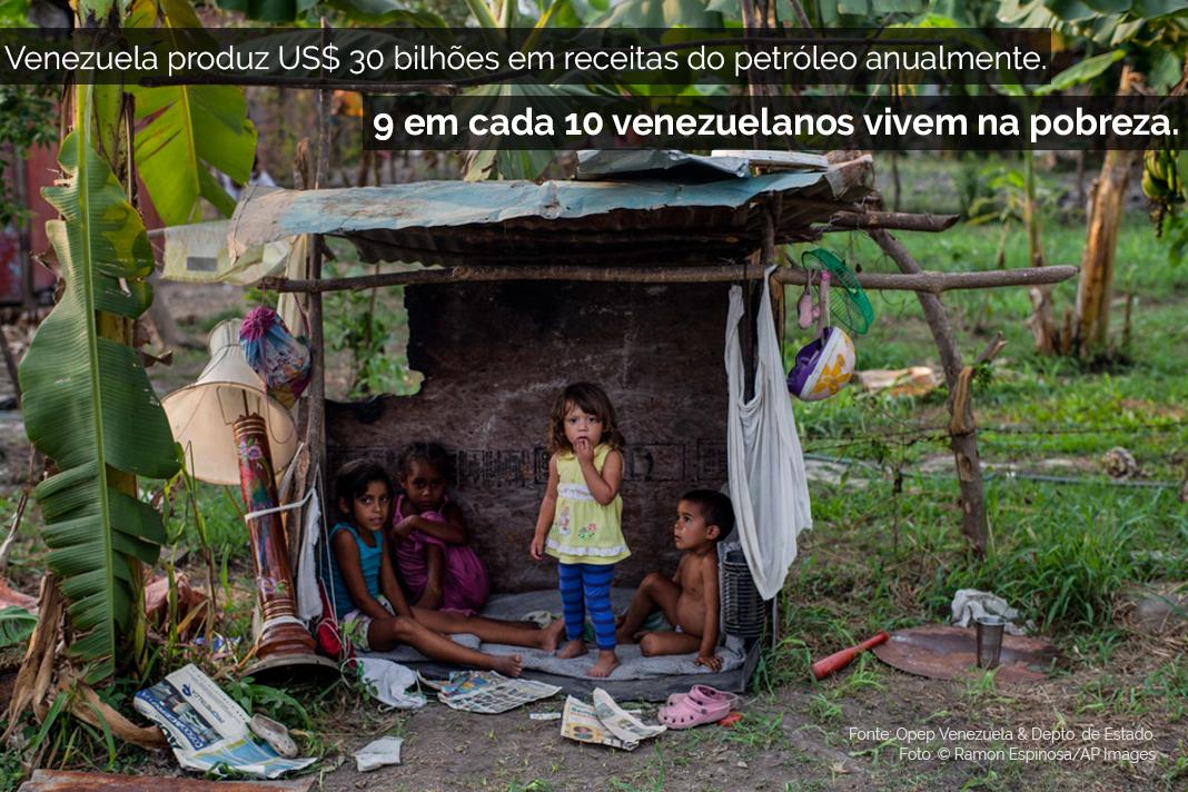 Foto de crianças em barraco, estatísticas sobre a receita derivada do petróleo da Venezuela e o índice de pobreza no país (© Ramon Espinosa/AP Images)