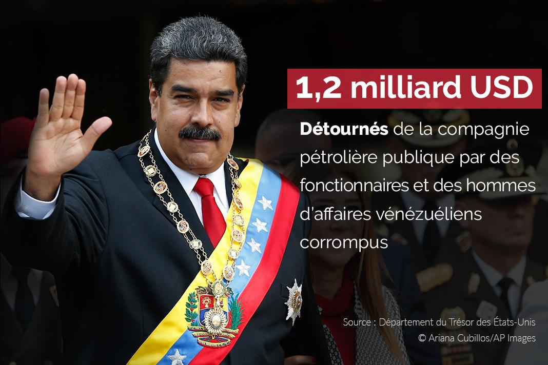 Nicolas Maduro saluant de la main, avec un fait sur le détournement de fonds surimposé sur l'image (© Ariana Cubillos/AP Images)