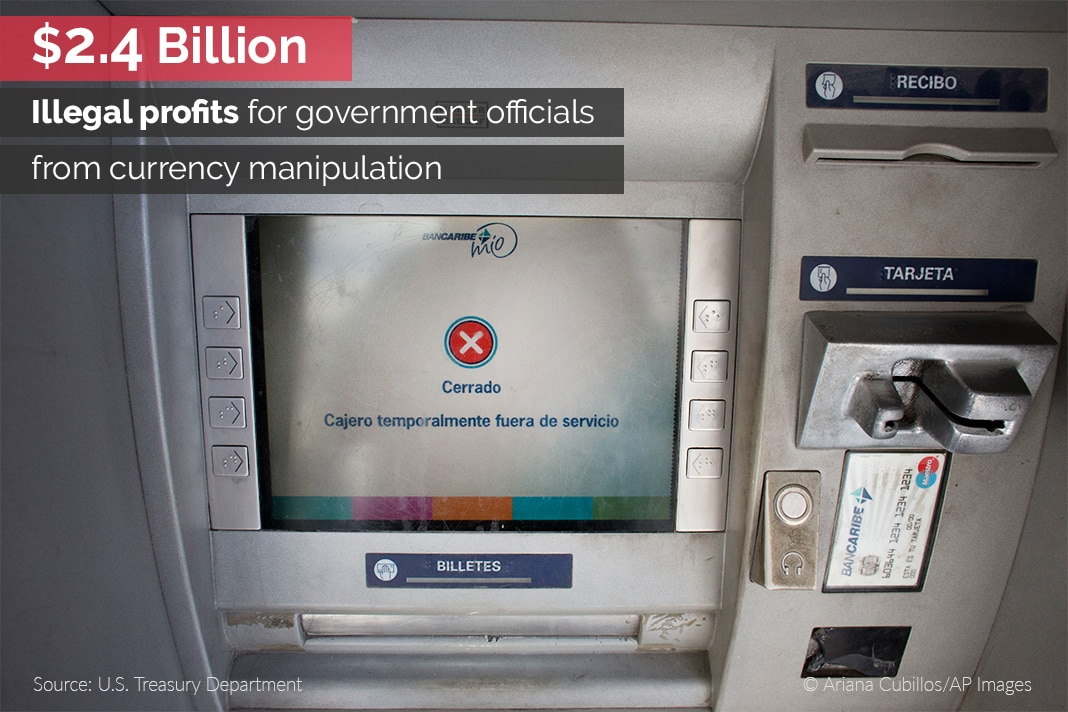 Close-up of ATM screen, with fact on Venezuela government currency manipulation overlaid (© Ariana Cubillos/AP Images)