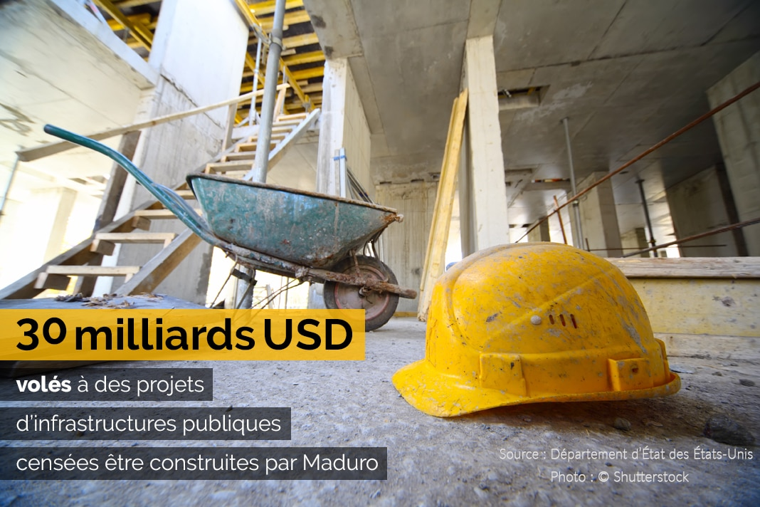 Photo d'un casque de protection et d'une brouette dans un bâtiment en construction, avec un chiffre sur des fonds détournés sous le régime Maduro (© Shutterstock)