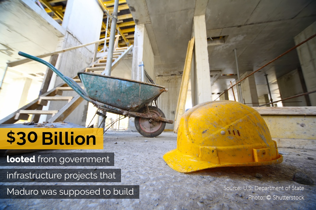 Wheelbarrow and construction hat in unfinished building, with text overlaid on Venezuela infrastructure corruption (© Shutterstock)