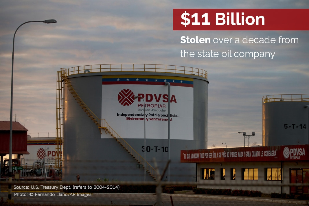 Oil tank, with fact on stolen funds overlaid (© Fernando Llano/AP Images)