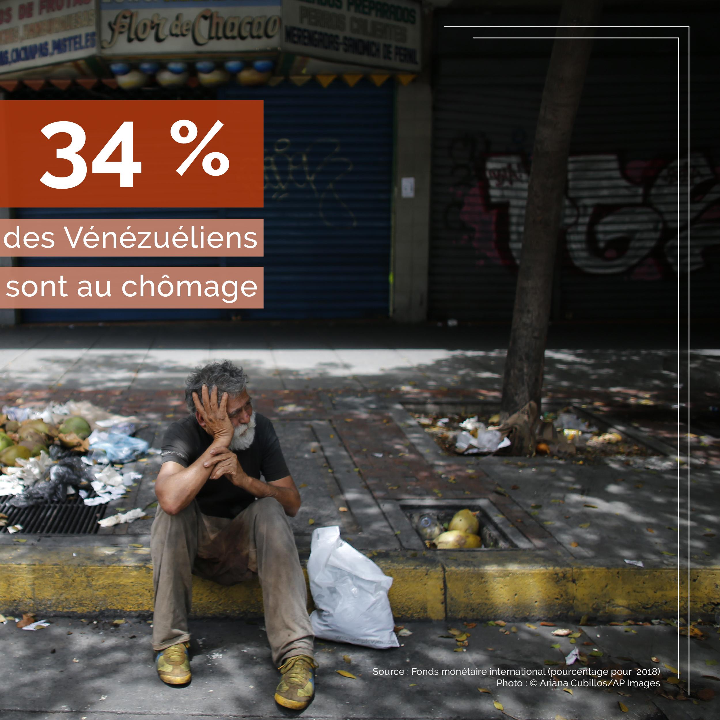 Un homme assis sur le bord d'un trottoir, avec des chiffres sur le chômage au Venezuela (© Ariana Cubillos/AP Images)