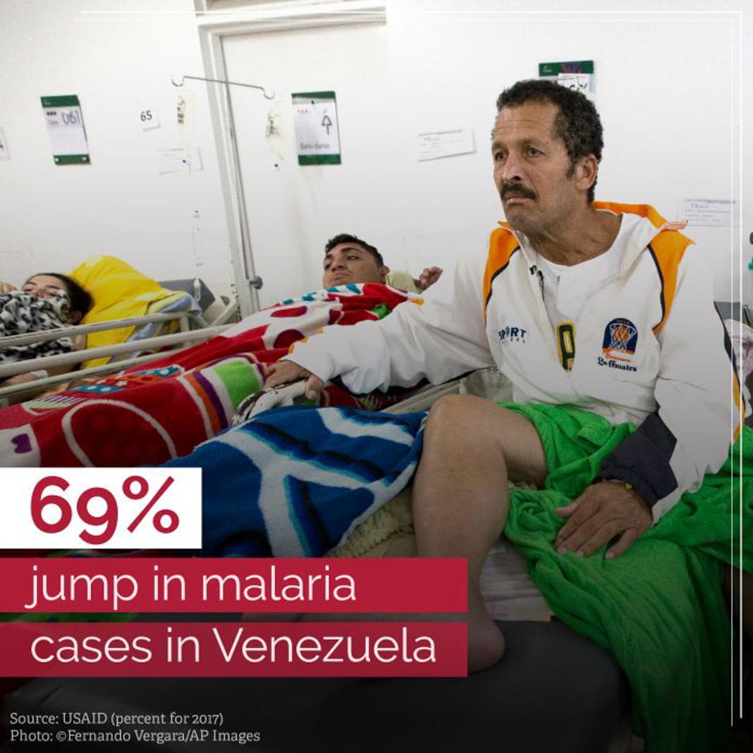 People lying in hospital beds, with fact on Venezuelan malaria overlaid (© Fernando Vergara/AP Images)