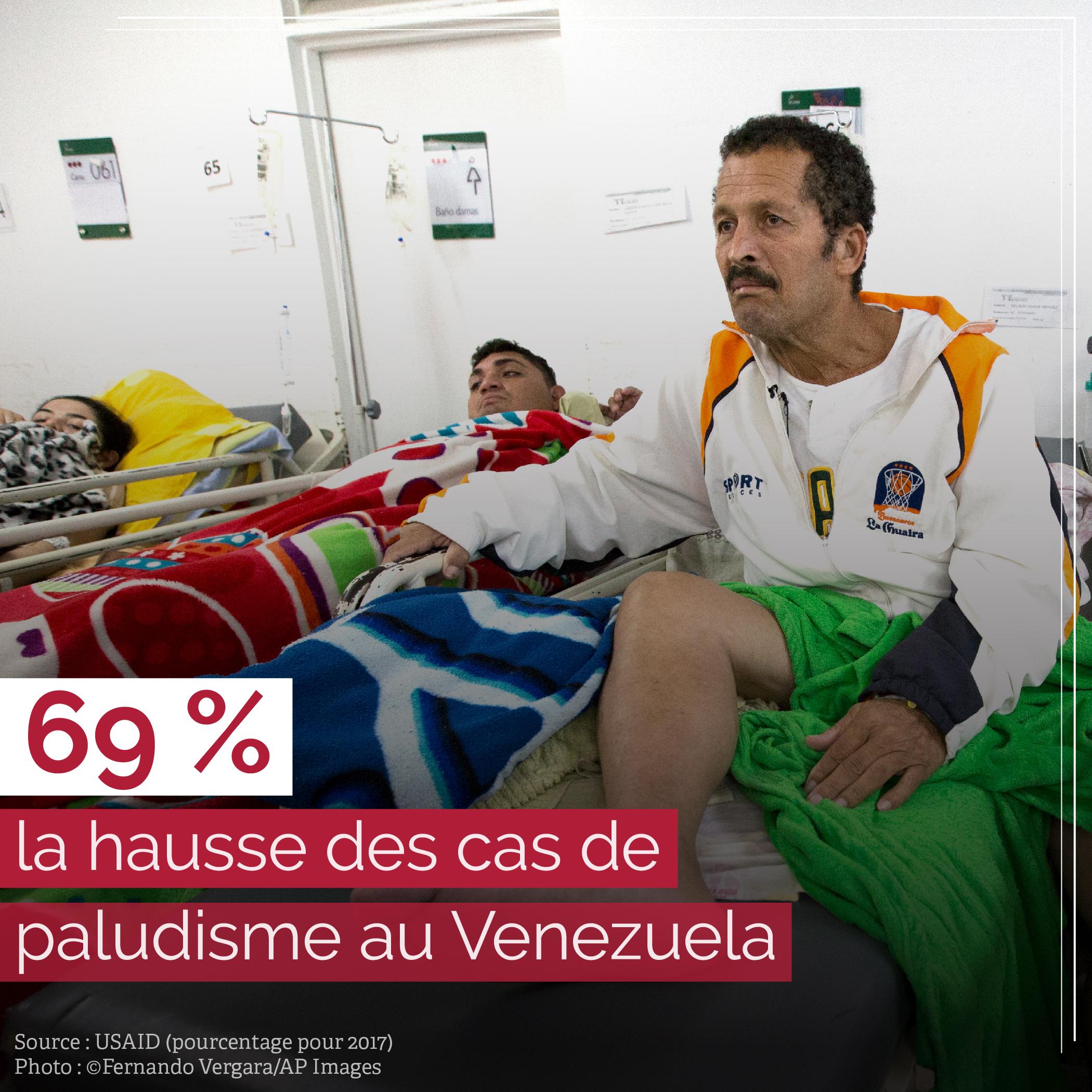 Des gens couchés sur des lits d'hôpital, avec des chiffres sur le paludisme au Venezuela (© Fernando Vergara/AP Images)