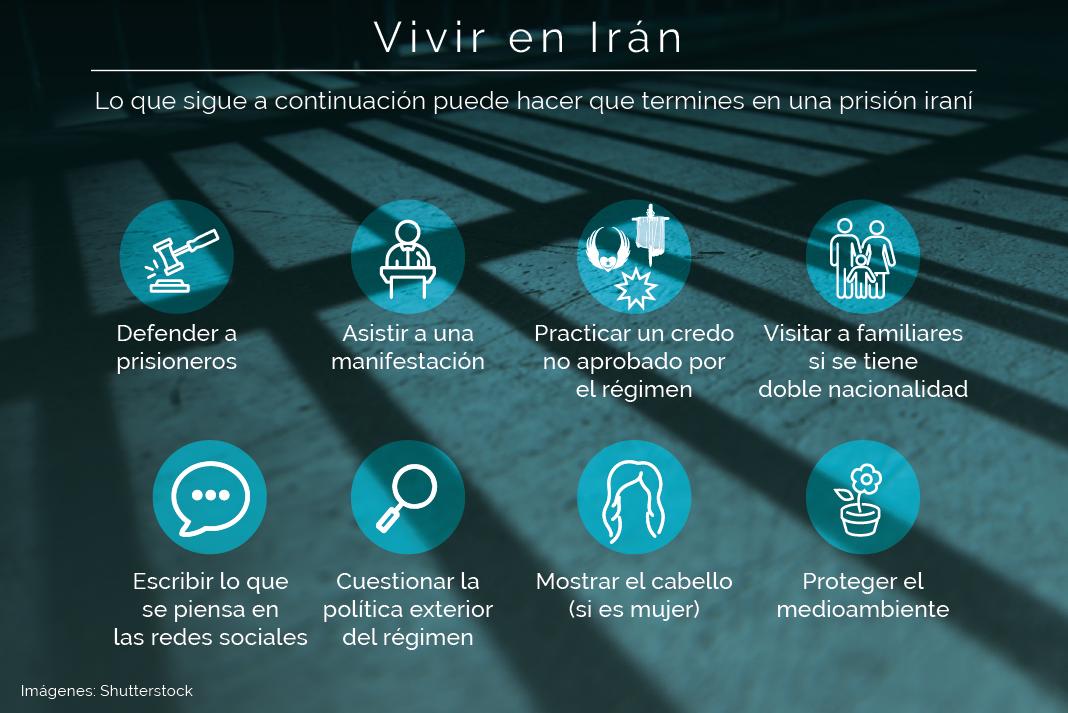Gráfica muestra ocho cosas que pueden hacer que una persona termine en una prisión en Irán (Depto. de Estado/Images © Shutterstock)