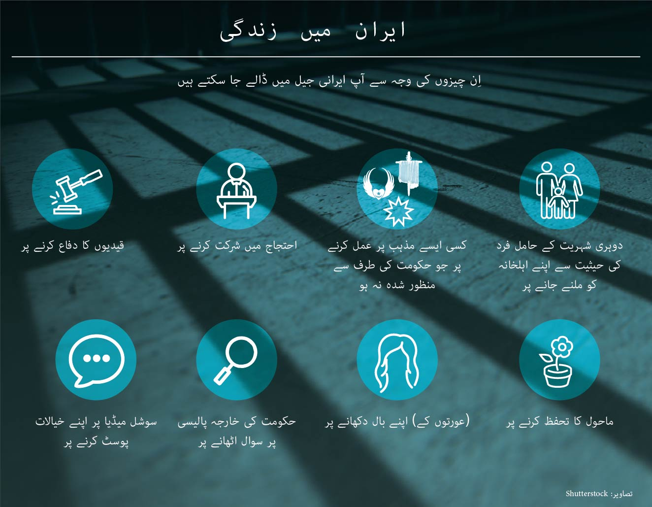 Graphic showing eight actions that could land a citizen of Iran in prison (State Dept./Images © Shutterstock)