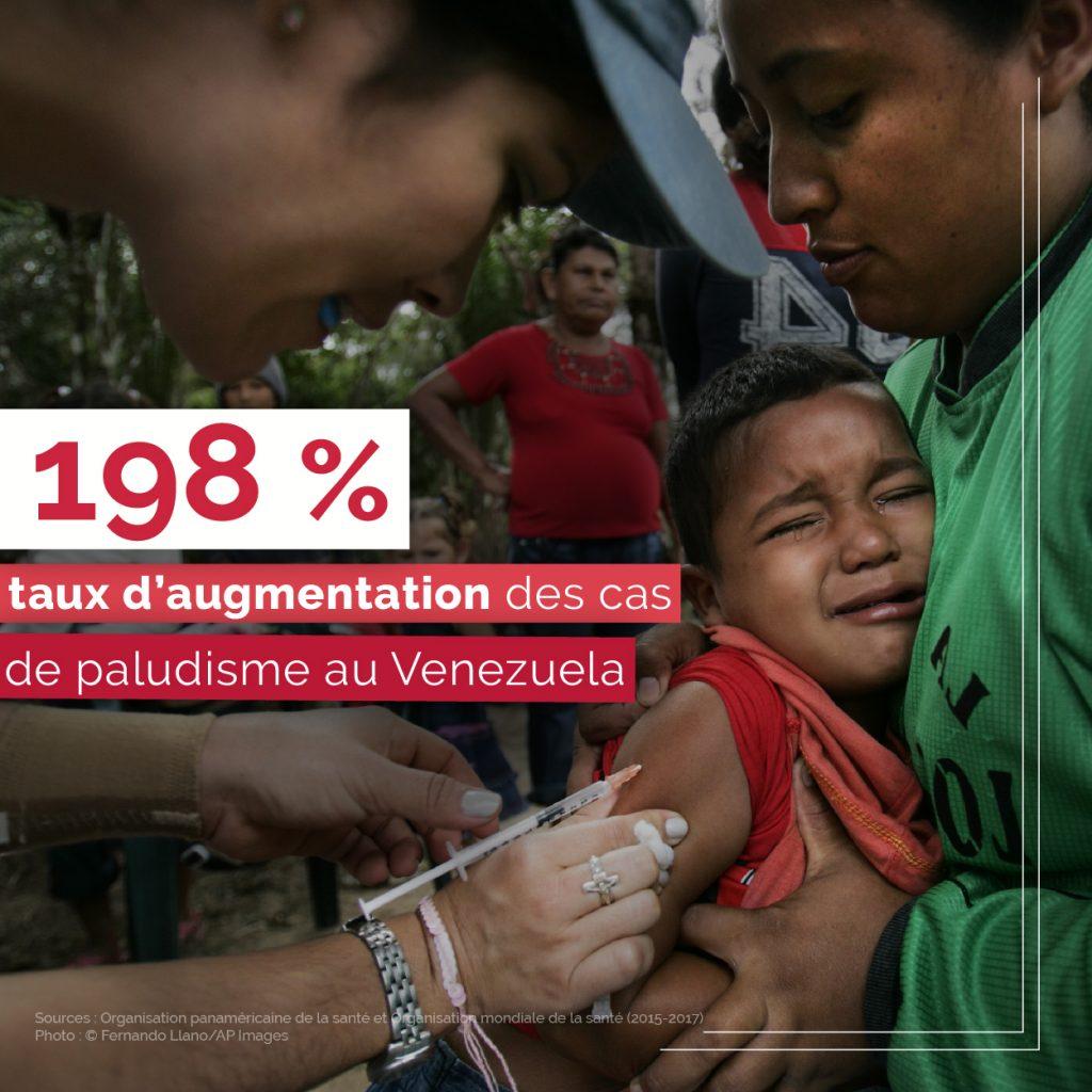 Photo d'un petit garçon en train de se faire vacciner avec une phrase en apposition sur l'augmentation du nombre de cas de paludisme (© Fernando Llano/AP Images)