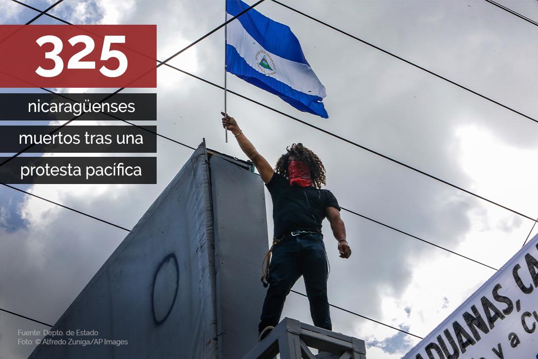 Manifestante de pie sobre una estructura elevada sosteniendo una bandera de Nicaragua con texto que muestra la cantidad de manifestantes muertos (Depto. de Estado/© Alfredo Zuniga/AP Images)