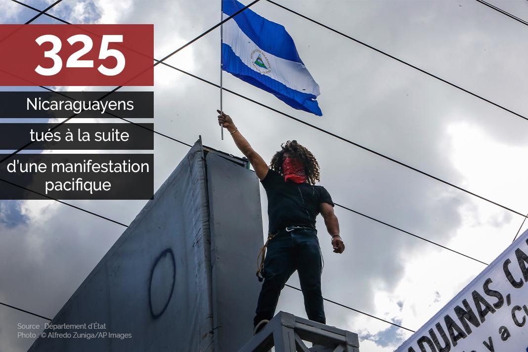 Un manifestant debout sur une structure surélevée hissant un drapeau nicaraguayen, avec du texte indiquant le nombre de manifestants tués (Département d'Etat /© Alfredo Zuniga/AP Images)