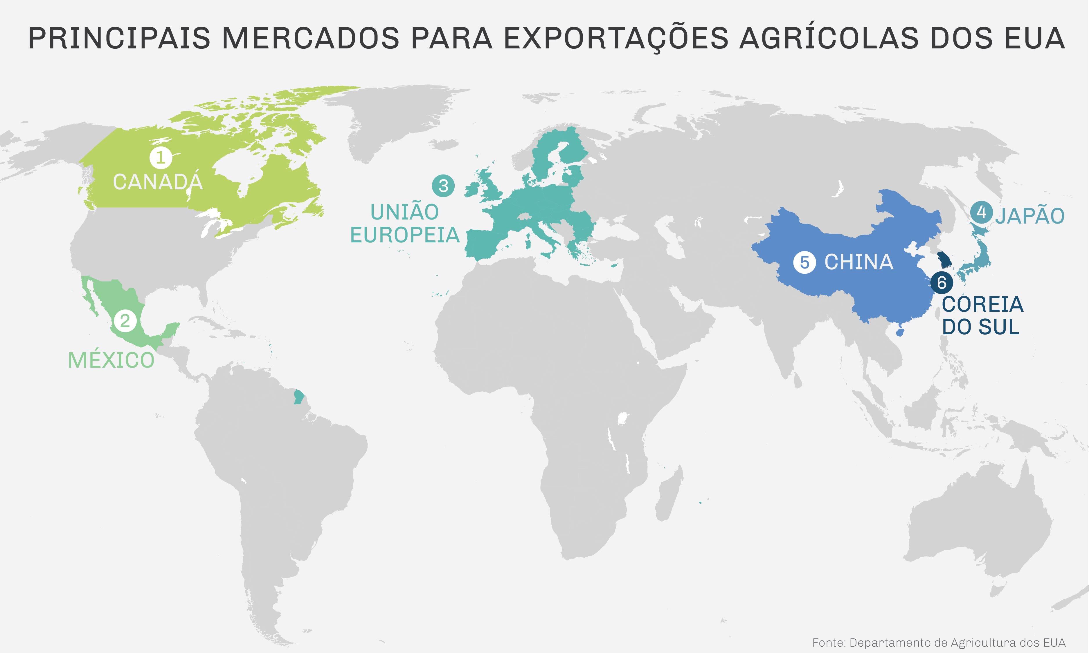 Mapa-múndi mostra os principais destinatários das exportações agrícolas dos EUA (Departamento de Estado/J. Maruszewski)
