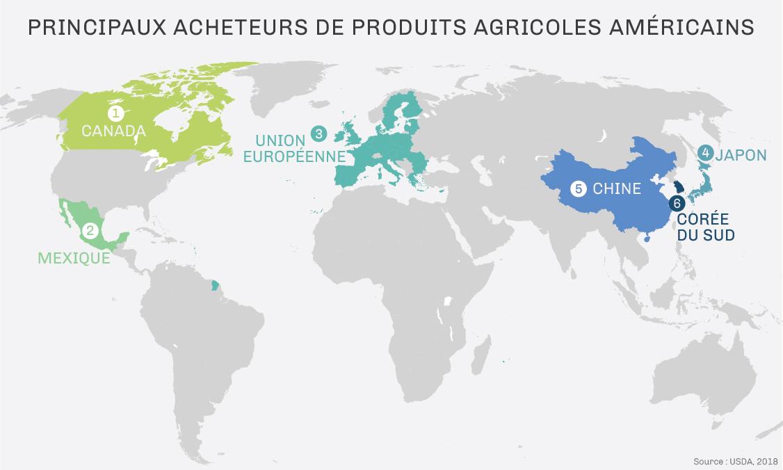 Carte du monde mettant en relief les 5 principaux pays acheteurs de produits agricoles américains (Département d'État/J. Maruszewski)