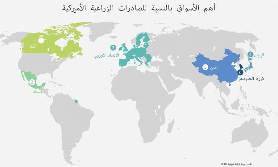 خريطة للعالم تظهر أكبر مستوردي الصادرات الزراعية الأميركية (State Dept./J. Maruszewski)