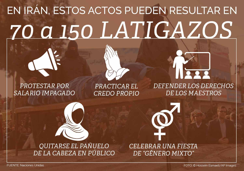 Gráfica informativa muestra acciones que podrían ser castigadas con latigazos (Depto. de Estado/Naciones Unidas) (Foto © Hossein Esmaeli/AP Images)