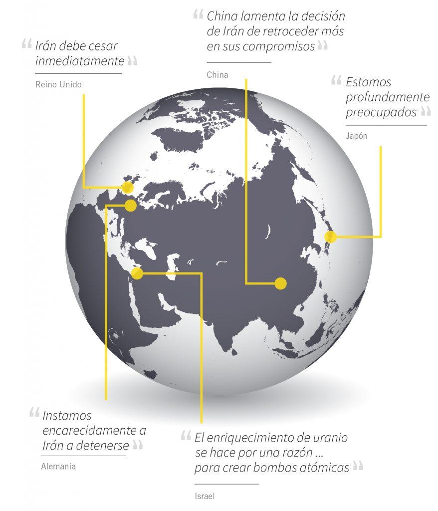 Imagen de un globo terráqueo con citas de diferentes países sobre el enriquecimiento nuclear de Irán (Depto. de Estado de EE. UU.)