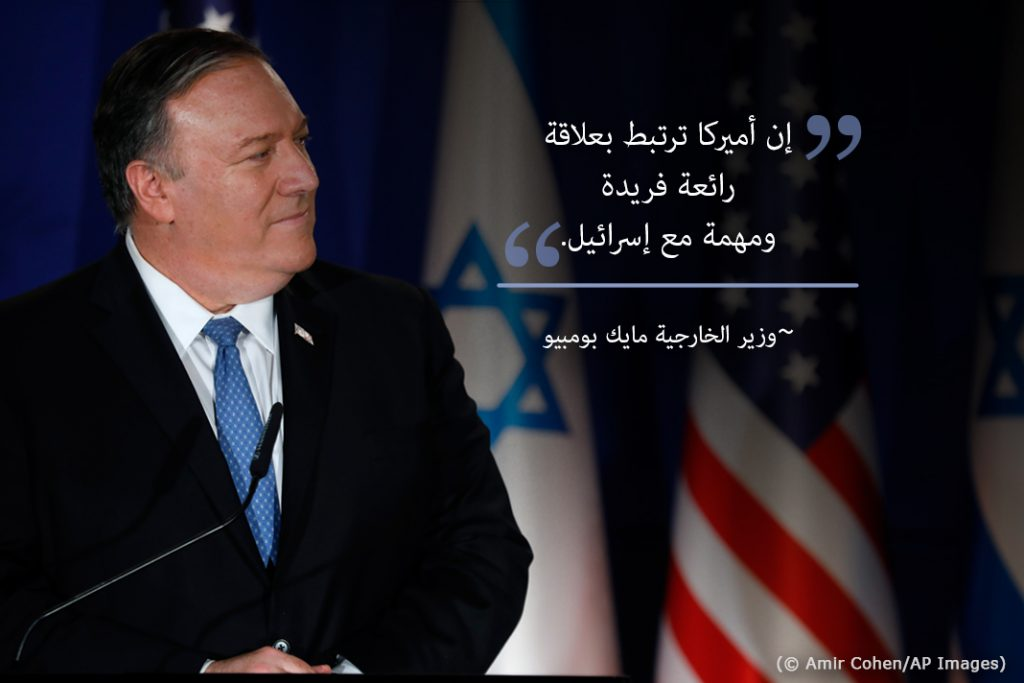 Mike Pompeo with Israeli and U.S. flags behind him, Pompeo quote about Israel (State Dept./Photo © Amir Cohen/AP Images)