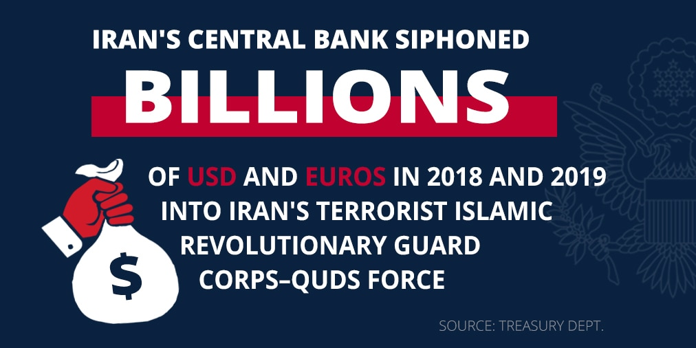 Iran's Central Bank has siphoned billions of USD and euros into IRGC-QF (Source: Treasury Dept.)