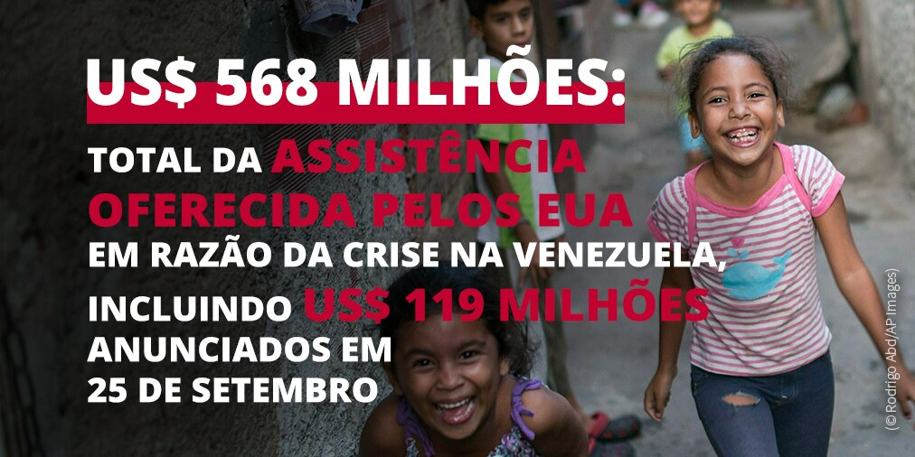 Gráfico com informação sobre a assistência dos EUA à crise da Venezuela; foto de crianças sorrindo (© Rodrigo Abd/AP Images)