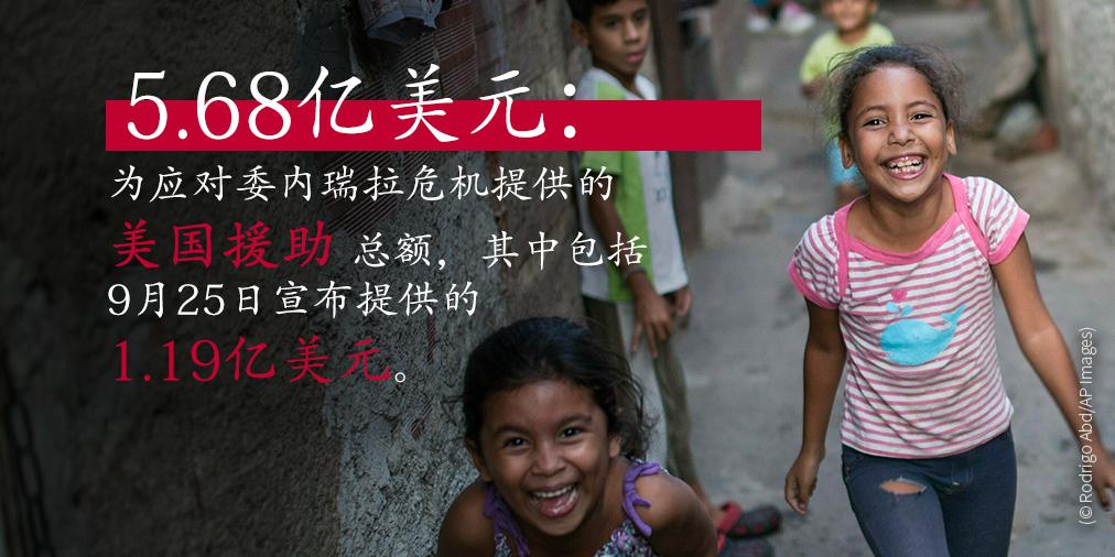 美国为应对委内瑞拉危机提供援助的数据;儿童欢笑的图片 (© Rodrigo Abd/AP Images)