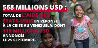 Information sur l'aide humanitaire fournie par les États-Unis en réponse à la crise au Venezuela : photo d'enfants en train de rire (© Rodrigo Abd/AP Images)