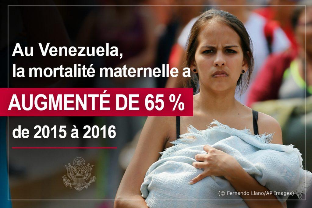 Augmentation de 65 % du taux de mortalité maternelle au Venezuela de 2015 à 2016 (© Fernando Llano/APImages)