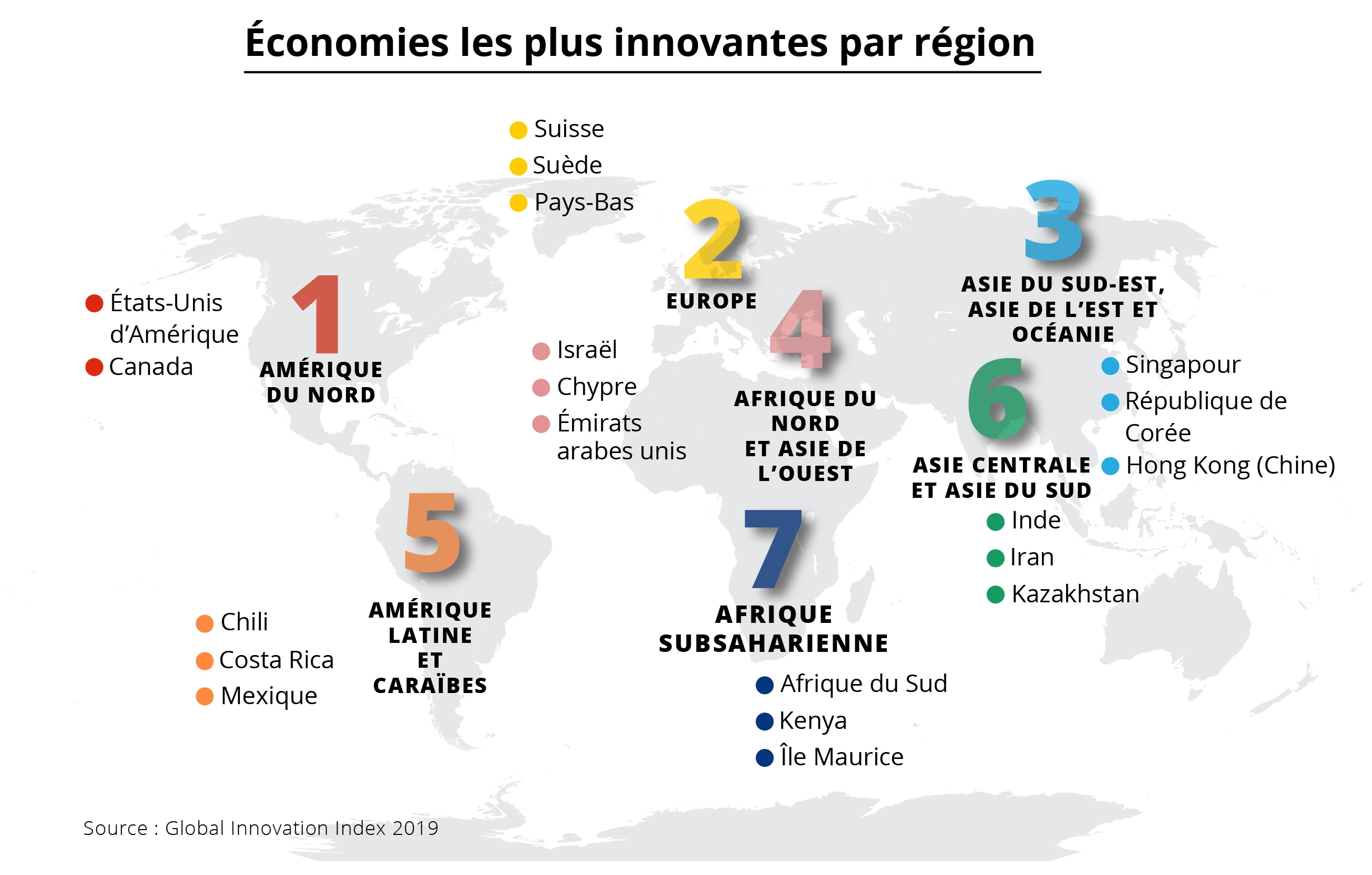 Infographie montrant les économies les plus innovantes par région (Département d'État/S. Gemeny Wilkinson ; Source : Global Innovation Index 2019)