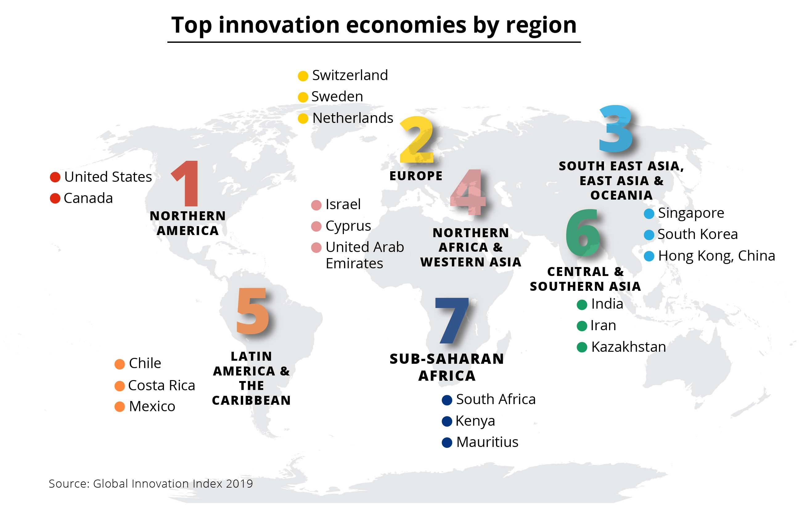 Graphic showing top innovation economies by region (State Dept./Source: Global Innovation Index 2019)