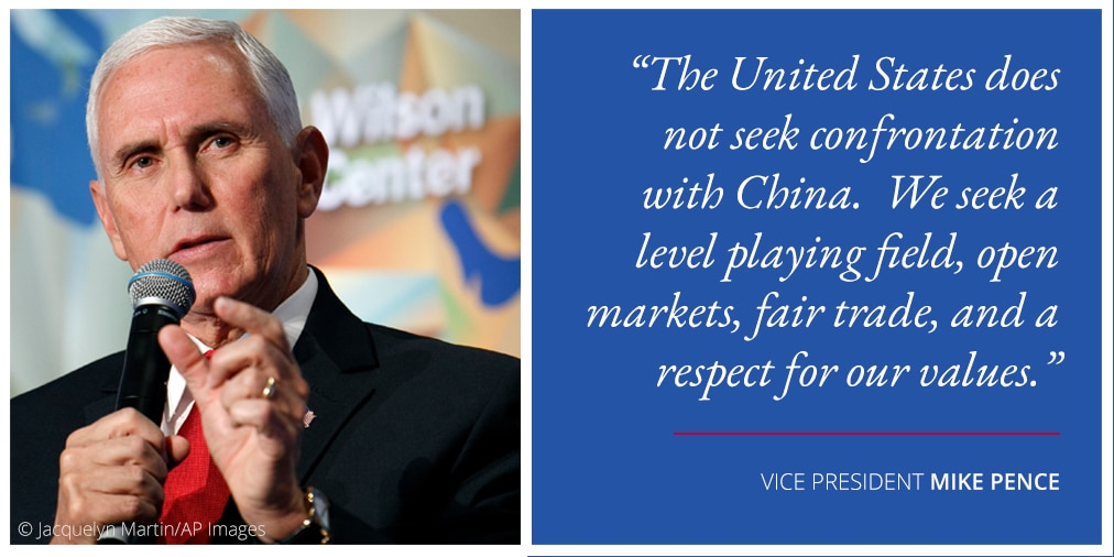 Photo of Mike Pence holding microphone next to a quote about the U.S. and China (State Dept./Photo © Jacquelyn Martin/AP Images)