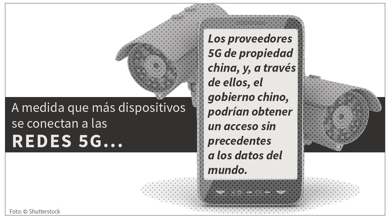 Gráfico y texto sobre las implicaciones de la propiedad china de las empresas 5G (Depto. de Estado/S. Gemeny Wilkinson/foto: © Shutterstock)