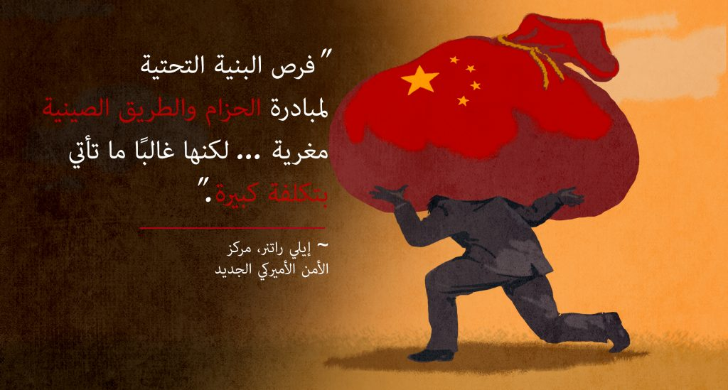 Illustration of figure burdened with large bag of money next to quote on cost of Chinese loans (State Dept./D. Thompson)