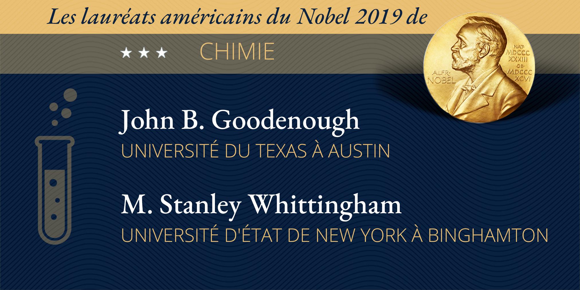 Infographie indiquant le nom des deux lauréats américains du prix Nobel 2019 en chimie