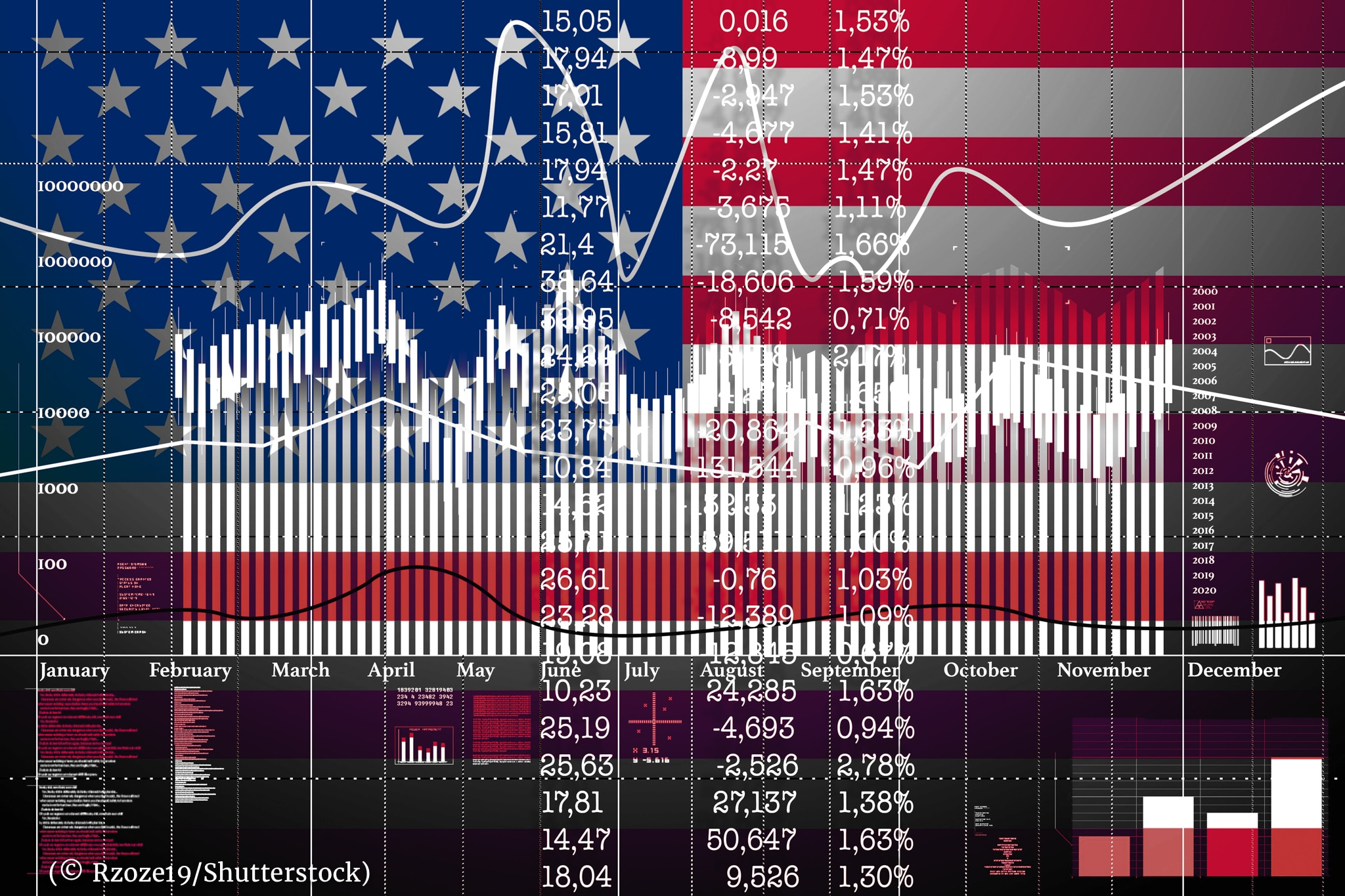 U.S. flag with graphs overlaid (© Rzoze19/Shutterstock)