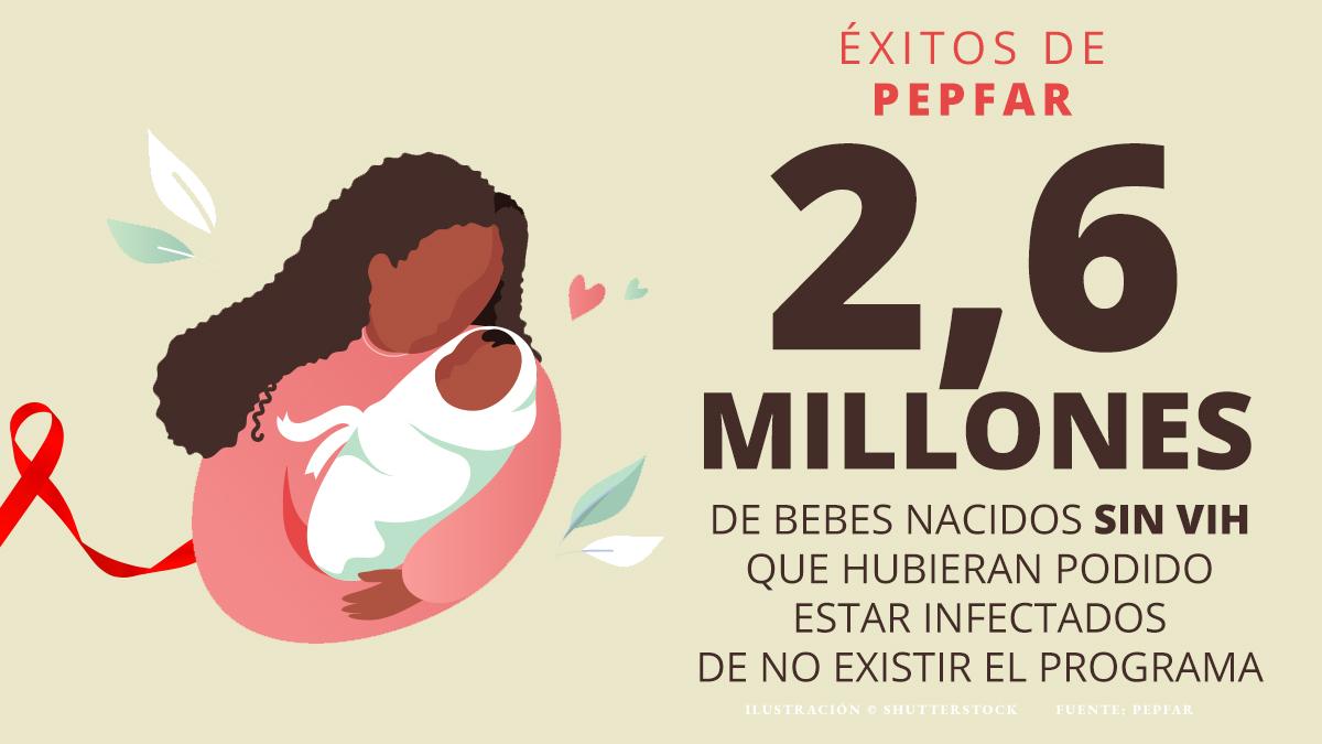 Cifras muestran los bebés nacidos sin VIH (Depto. de Estado)