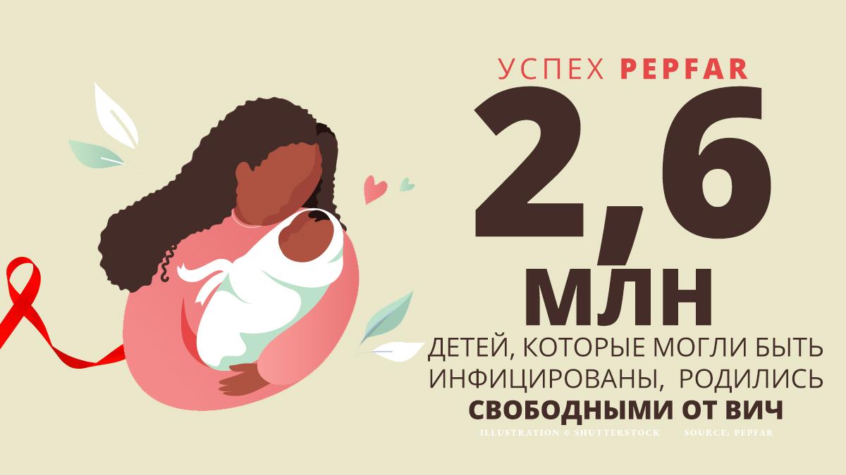 Информация о количестве детей, которые родились свободными от ВИЧ-инфекции (State Dept.)