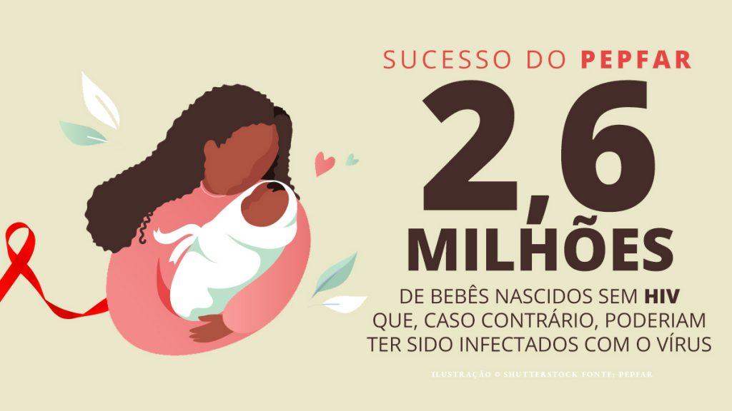 Ilustrações mostram bebês nascidos sem HIV (Depto. de Estado)